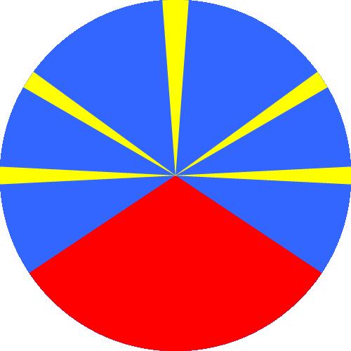 Vector flag of Réunion - Circle